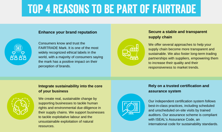 Top reasons part of fairtrade feb 2020